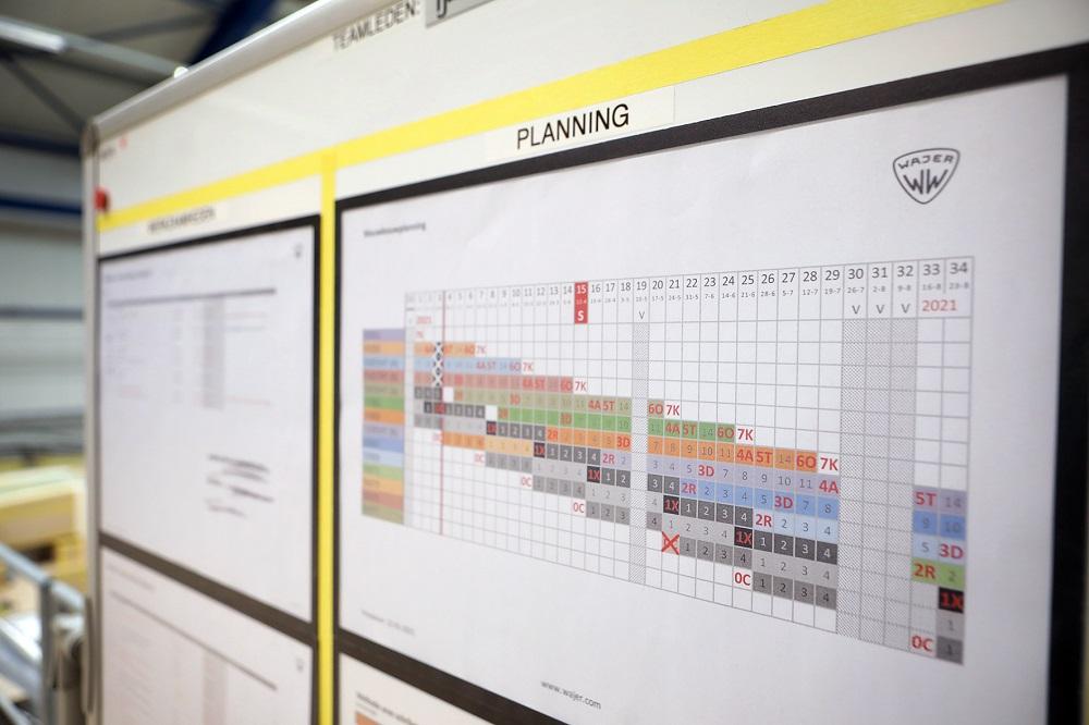 Planningbord van Kennis3